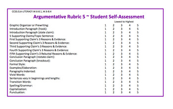 Argumentative Writing Rubrics/Graphic Organizers CCSS Aligned Grades 6th-12th