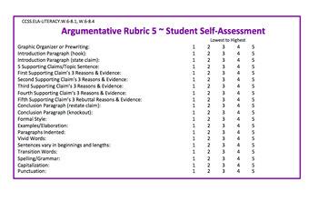 Argumentative Writing Rubrics/Graphic Organizers CCSS Aligned Grades 6th-12th