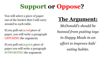 Argumentative Essay - Article Analysis - Pros and Cons with Supporting Evidence