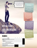Argumentative Essay Cheat Sheet