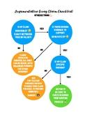 Argumentative Essay Claim Checklist (Multipurpose)