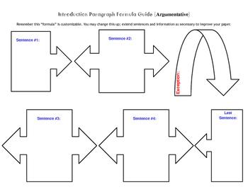 Argumentative Essay Introduction Handout
