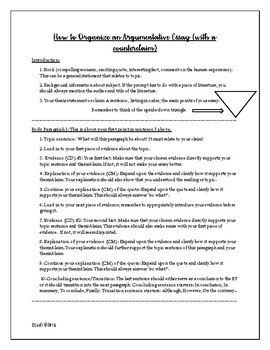 English Essays For Students  Causes Of The English Civil War Essay also Argument Essay Thesis Statement Essay Argumentative Paper Outline Gulflifaco With Write  Personal Essay Examples High School
