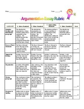argument essay rubric