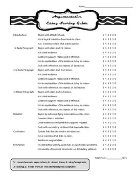 Argumentative Essay Scoring Guide and Student Checklist; Rubric