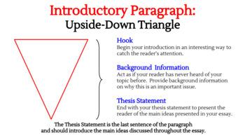 Argumentative Essay - Social Networking: Helpful or Harmful?