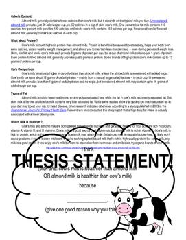 Argumentative Essay Writer's Workshop Packet (10 pages!)