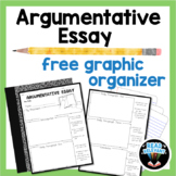 Distance Learning Argumentative Essay Writing Resources: F