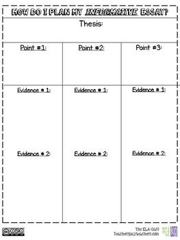 Argumentative & Informative Essay Graphic Organizer Planning Sheets