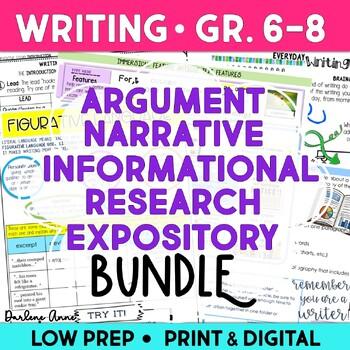 ARGUMENTATIVE WRITING, NARRATIVE WRITING, INFORMATIVE & RE
