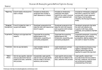 Argumentative/Opinion Essay Editing Stations and Rubric