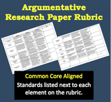 Argumentative Research Paper Rubric