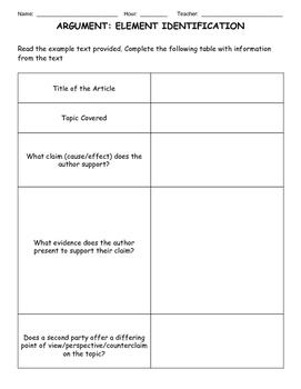 Argumentive text teaching resources teachers pay teachers argumentative text analysis graphic organizer argumentative text analysis graphic organizer fandeluxe Choice Image