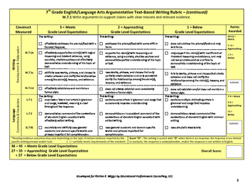 Argumentative Text-Based Writing Rubric and Checklist for 7th grade