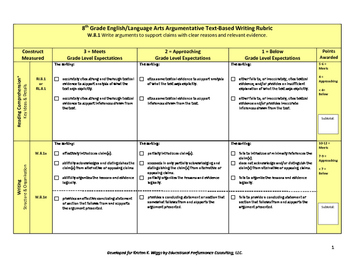Argumentative Text-Based Writing Rubric and Checklist for 8th grade