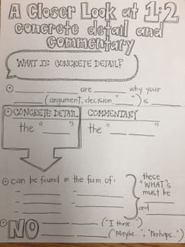 Argumentative Writing-A Closer Look at Concrete Detail and Commentary