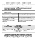 Argumentative Writing (Counterclaims & Rebuttals)