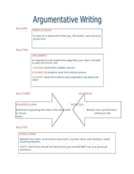 Argumentative Writing Graphic Organizer