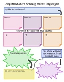 Argumentative Writing Graphic Organizer Common Core