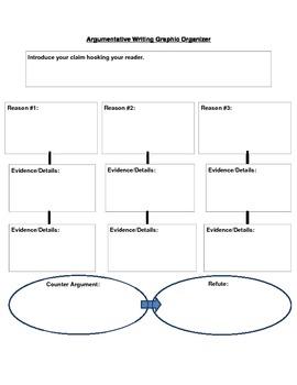 Argumentative Writing Graphic Organizer Common Core Aligned