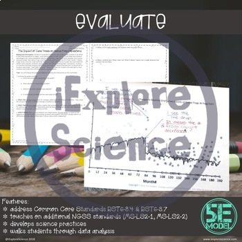 Changes In Ecosystems -- Data Analysis Lab and CER Writing Task (NGSS MS-LS2-4)