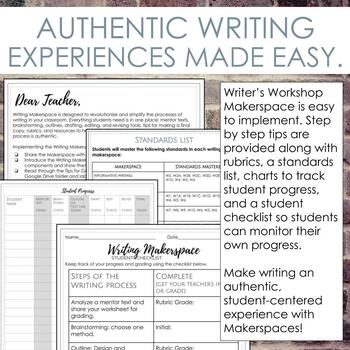 Persuasive essay maker