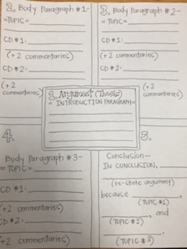 Argumentative Writing-One to Five Paragraph Argumentative Essay