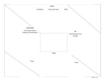 Argumentative Writing Planner (Teacher/Student)