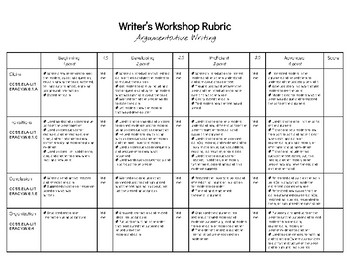 Argumentative Writing Rubric