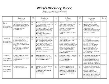 Argumentative Writing Rubric