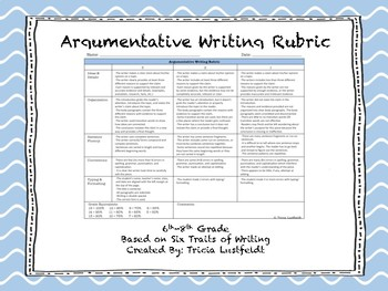 Argumentative Writing Rubric for Middle School