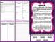 Argumentative Writing Tasks for Middle School ELA Bundle