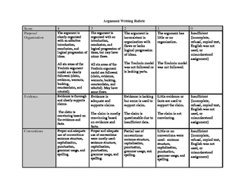 Argumentative Writing - The Toulmin Method Lesson Plan Bundle
