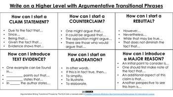 Argumentative Writing Transitional Phrases