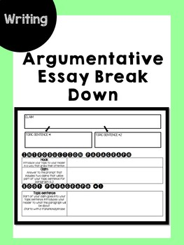 Argumentative essay breakdown