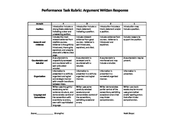 Argumentative speech and written rubrics
