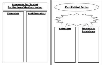 Arguments For/Against Ratification and the First Political Parties - STAAR SS
