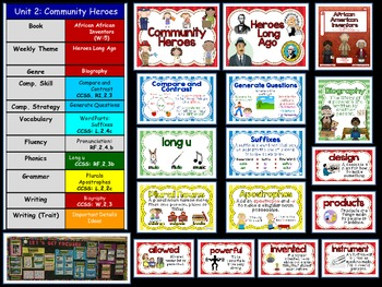 Arican American Inventors Focus Wall and Centers Treasures Common Core Alligned