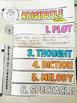 Aristotle Poetics Interactive Notebook