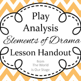 Elements of Drama Aristotle Based Play Analysis Theory Lesson Handout