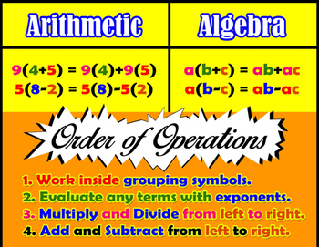 Arithmetic & Algebra - Order of Operations Poster