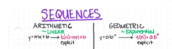 Arithmetic & Geometric Sequences-Anchor Chart/Student Note Page