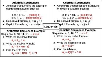 Arithmetic & Geometric Sequences Graphic Organizer