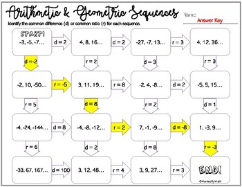 Arithmetic & Geometric Sequences Maze by Marked By Math | TpT