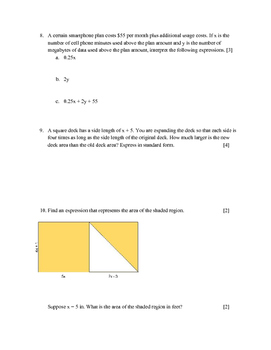 Arithmetic Operations with Polynomials Test