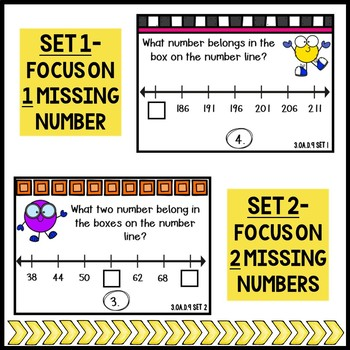 Arithmetic Patterns on a Number Line Task Cards