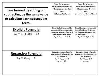 Arithmetic Sequence Foldable/Graphic Organizer