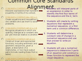 Arithmetic Sequence Notes