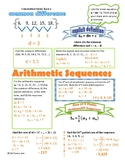 Arithmetic Sequences Vizual Notes