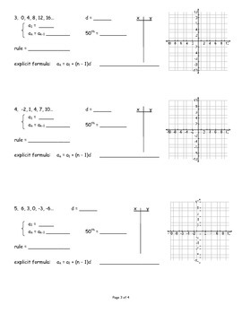Arithmetic Sequences (Explicit Formula)
